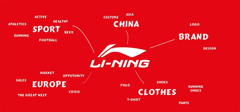 Thương hiệu Lining - nhập hàng Quảng Châu trên Tmall