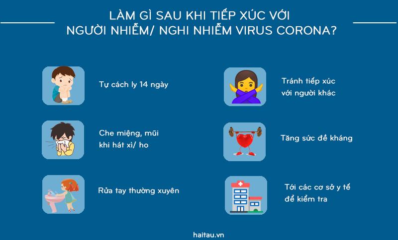 Làm gì sau khi tiếp xúc với người nhiễm hoặc nghi nhiễm Virucorona