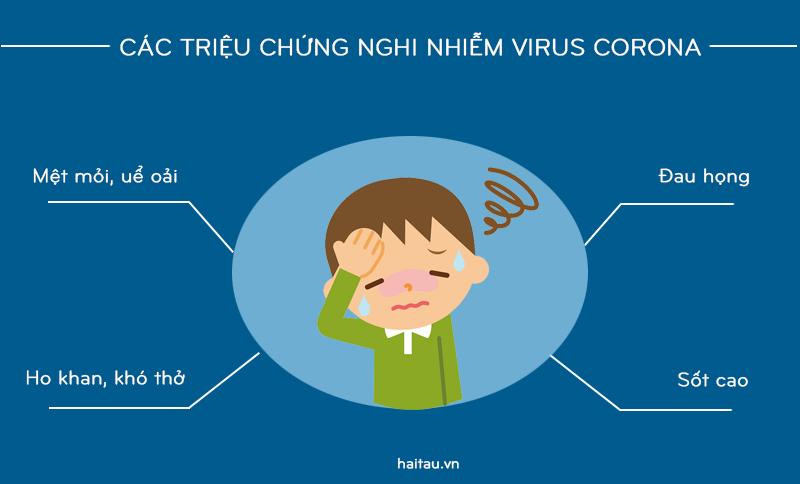 Triệu chứng nghi nhiễm virus corona