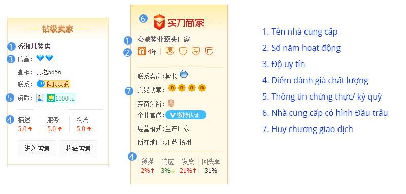 Thông tin chung của nhà cung cấp trên Taobao, 1688
